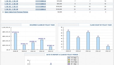 Information Dashboard for Extranet or Secure Portal